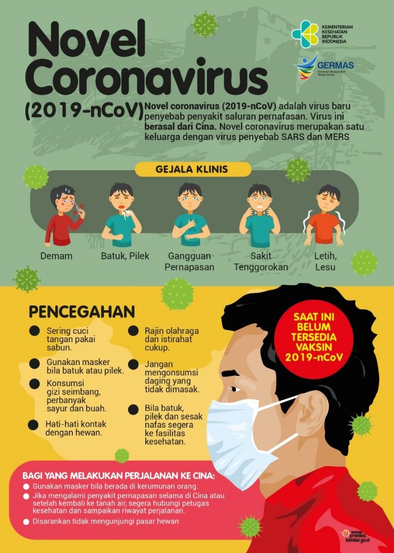 gejala virus corona